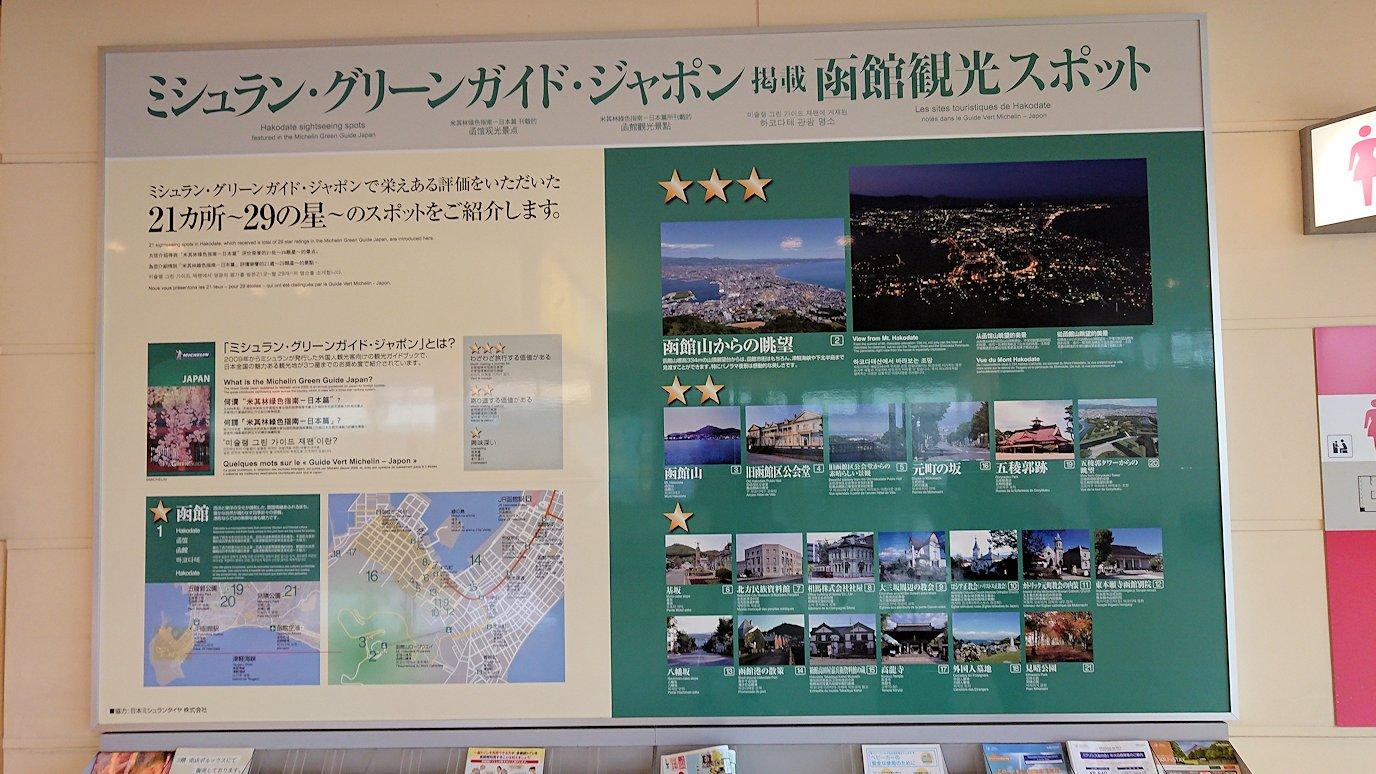 無事函館空港に到着し空港内の展望台を見学8