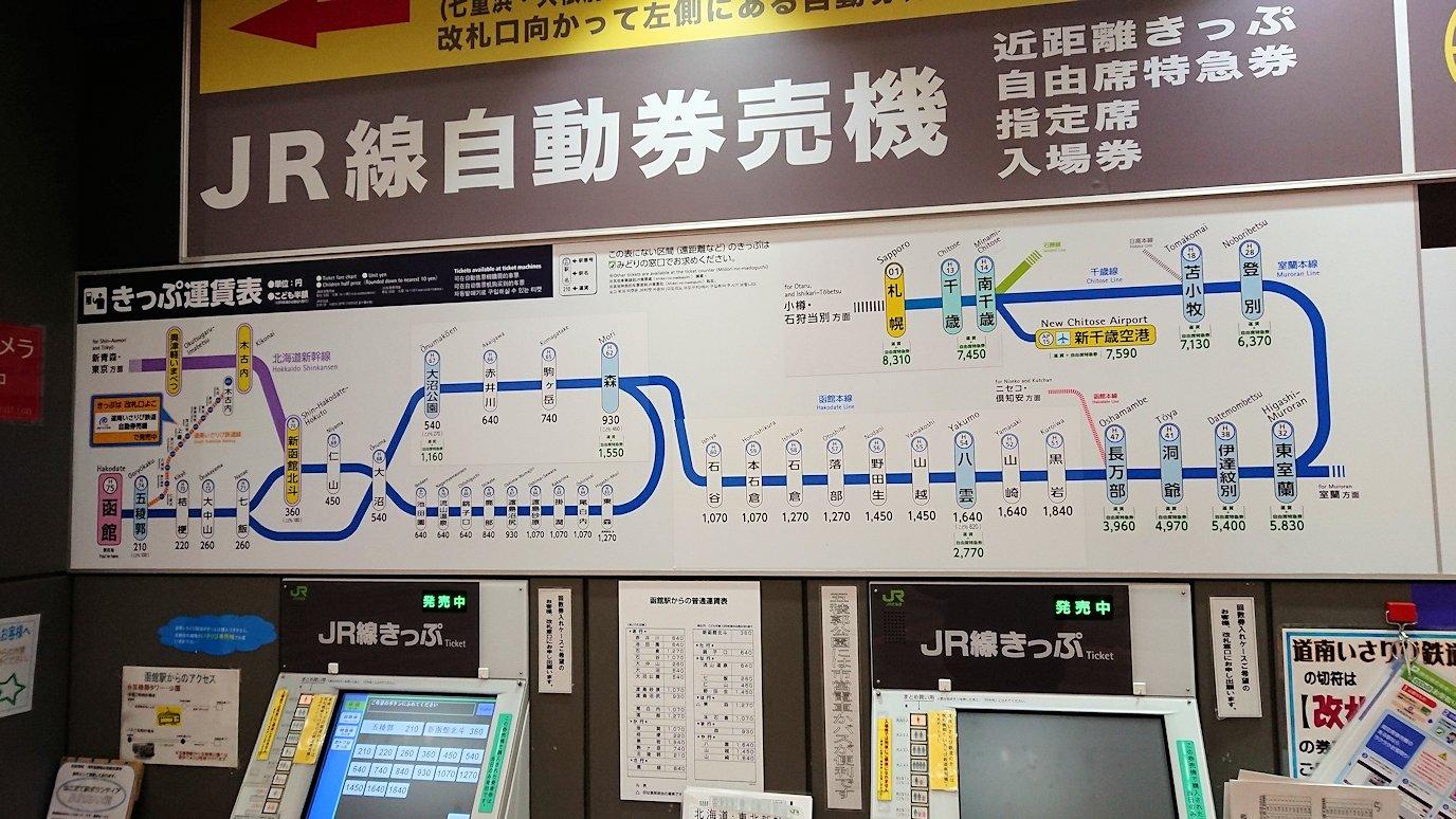 函館市内の金森赤レンガ倉庫辺りで晩御飯を食べて函館駅に到着1