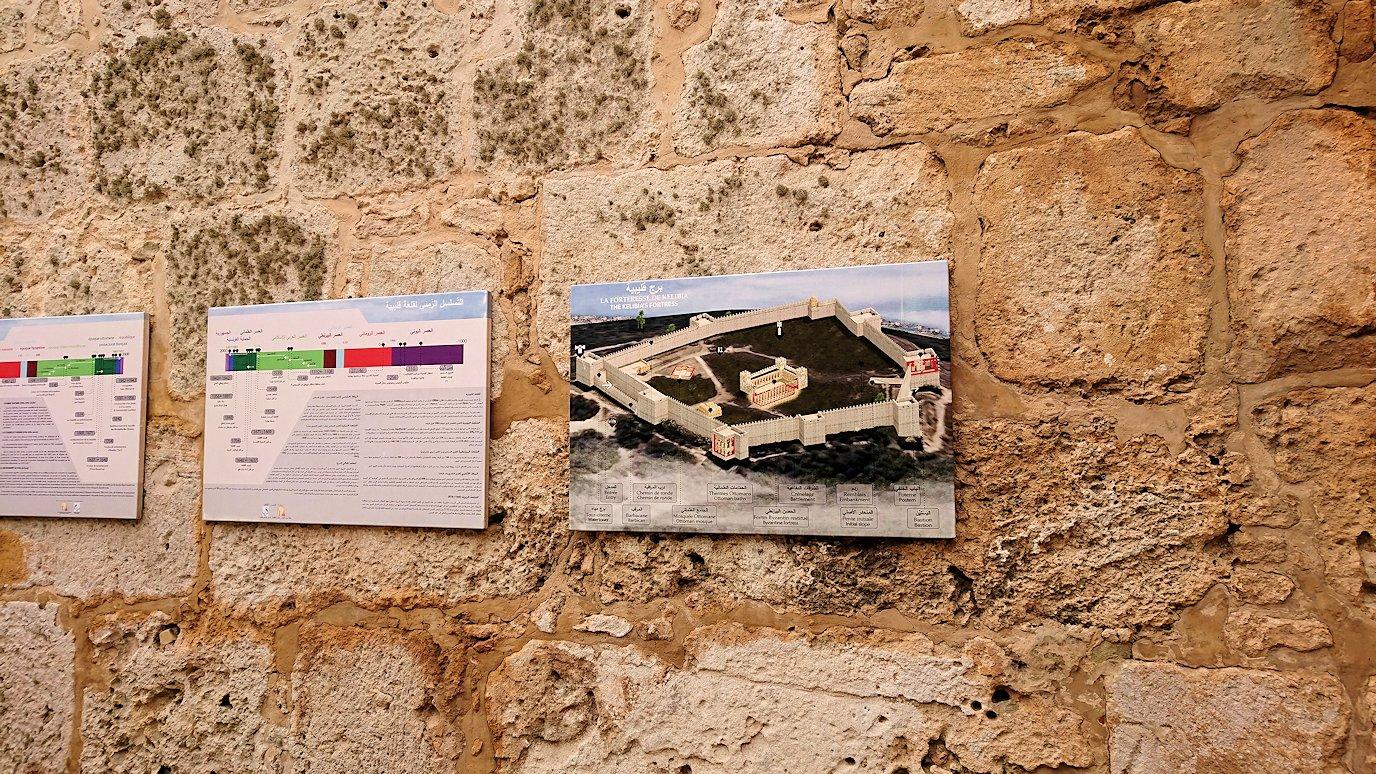 チュニジア:ケリビアの城塞跡に入っていきます