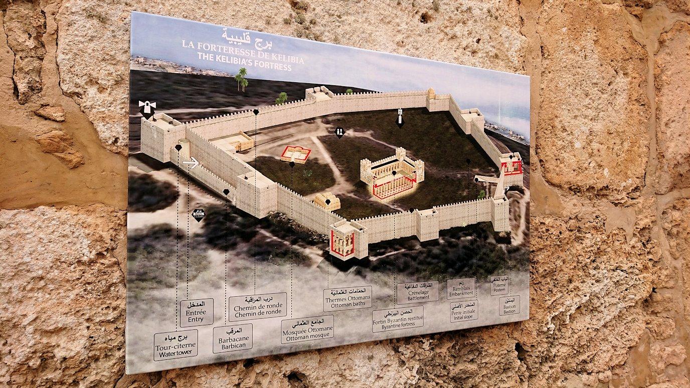 チュニジア:ケリビアの城塞跡内の観光終了?!8