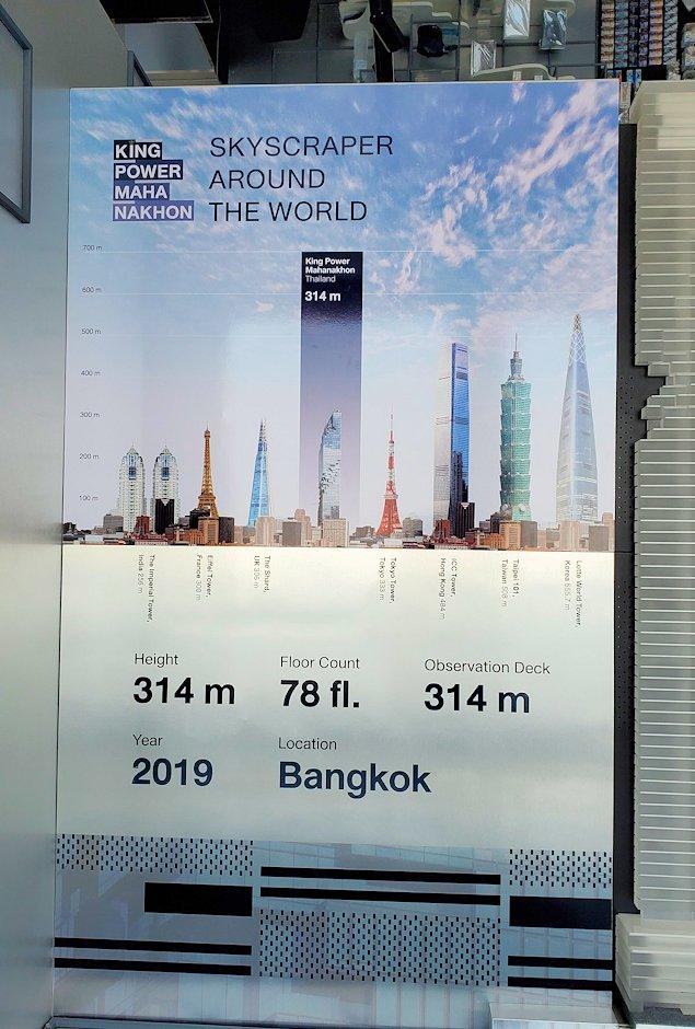 「キングパワー・マハナコーンビル」の74階展望フロアにあった看板