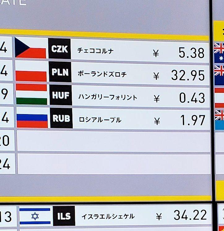成田空港の外貨両替場の電光掲示板に写る、ロシアルーブルの為替レート