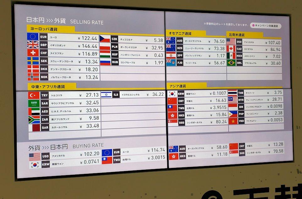 成田空港の外貨両替場の電光掲示板に写る、各国為替レート