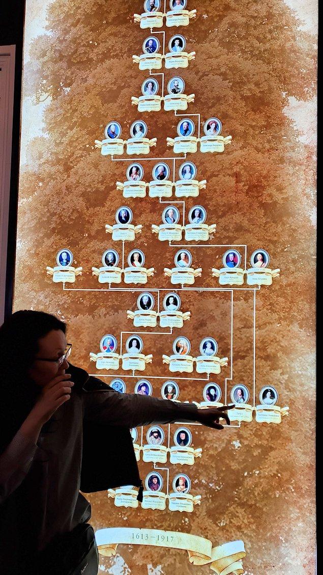 電飾のロマノフ王朝の系譜図