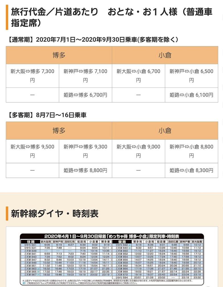 近畿日本ツーリストの「めっちゃ得!新大阪(大阪)から博多(福岡)の新幹線が片道7,300円」キャンペーンで新幹線のチケットを手配する